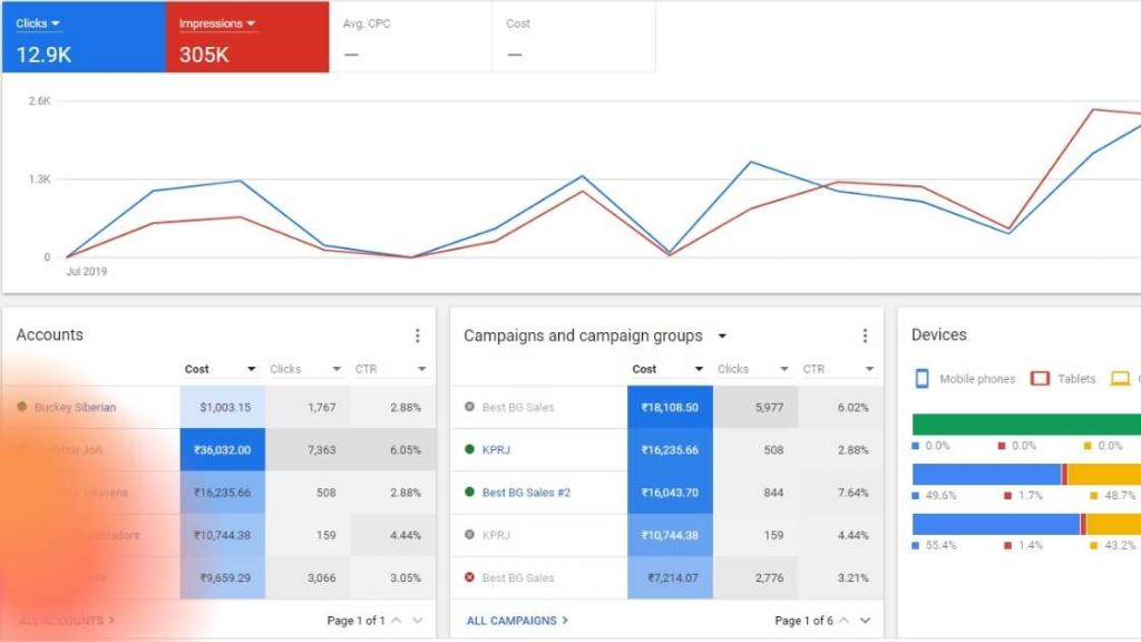 adwords overview
